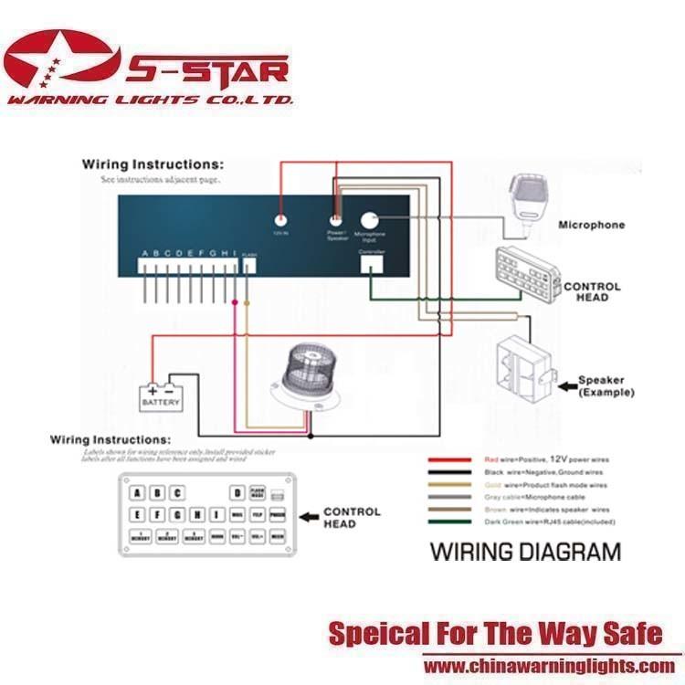 Electronic Alarm Siren for Vehicle/Police Car Siren
