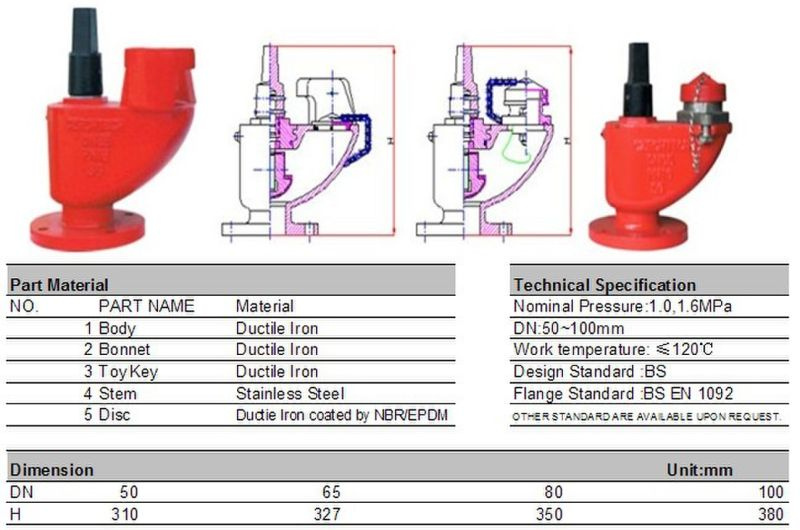 BS750 Standard in Room Fire Hydrant