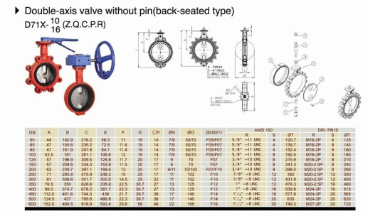 Wafer Type Double-Axis Butterfly Valves with NBR Seat
