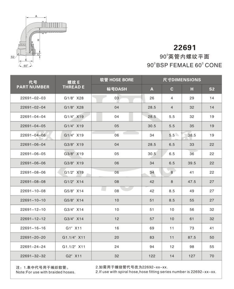 90 Degree Female 60 Degree Cone Bsp Pipe Fittings