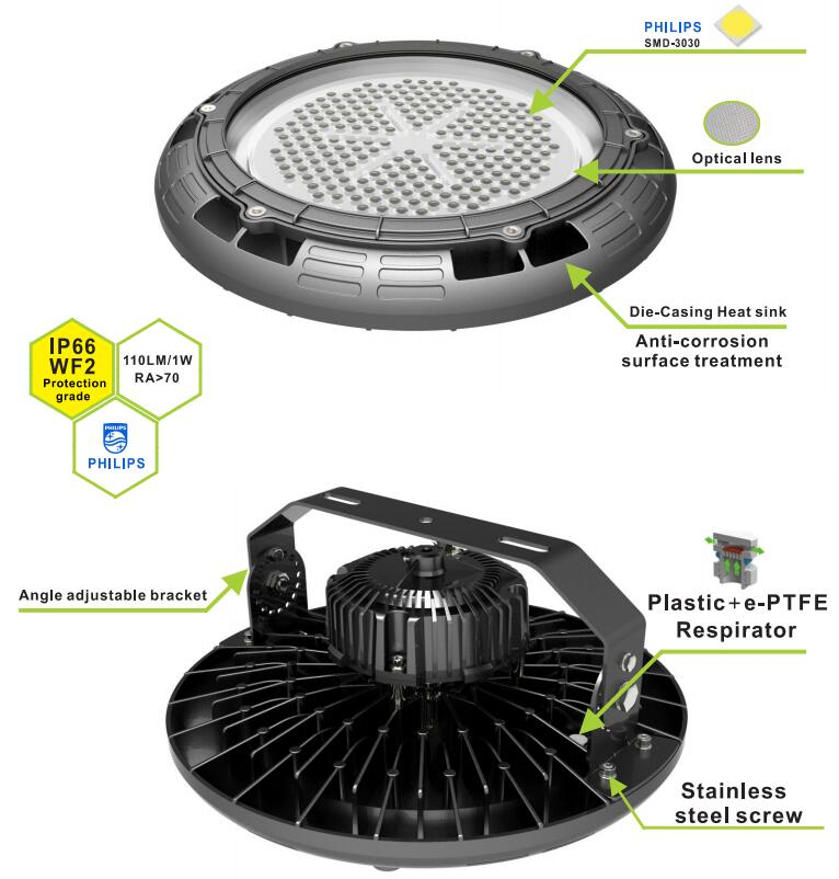 Plastic + E-PTFE Respirator Waterproof LED Highbay