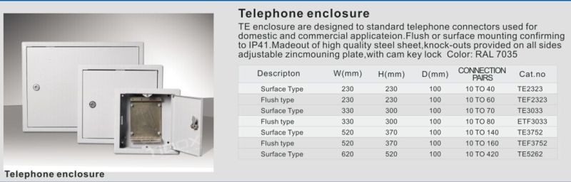 Surface/Flush Type Telephone Enclosure