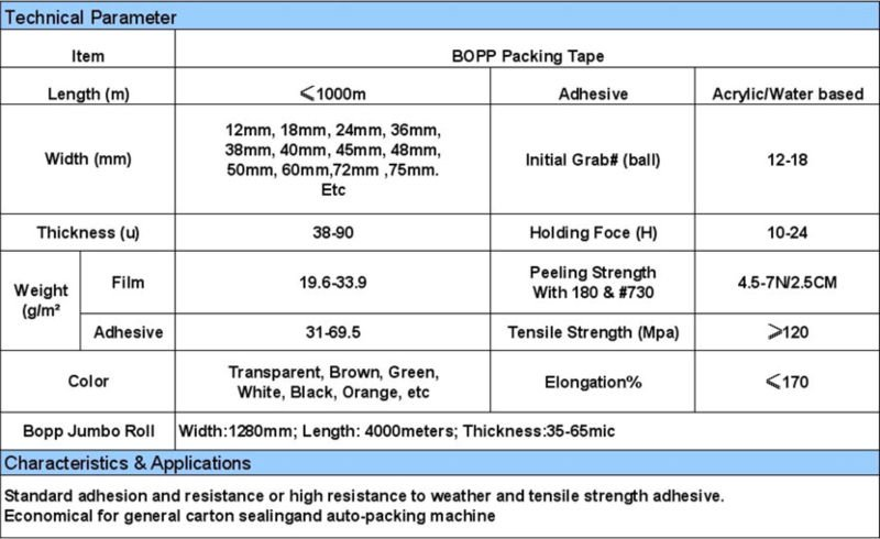 Adhesive Kraft Paper Tape Technical Parameter