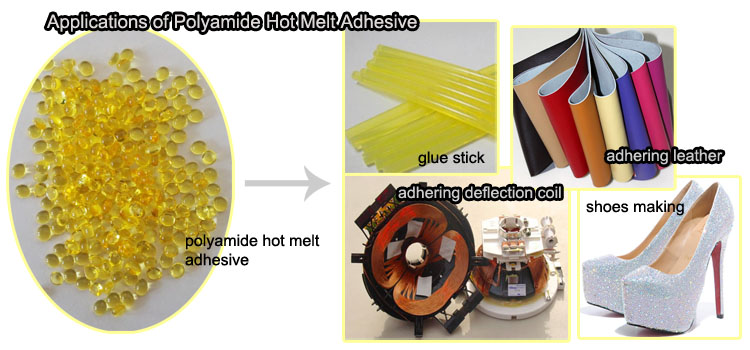 Good Solubility at Low Temperature Hy-288 Polyamide Hot Melt Adhesive for Shoes Making