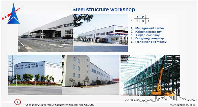 Standard Steel Structure for Warehouse