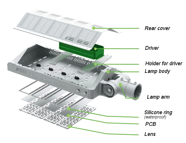 High Power 40W-110W 130lm/Watt LED Street Light