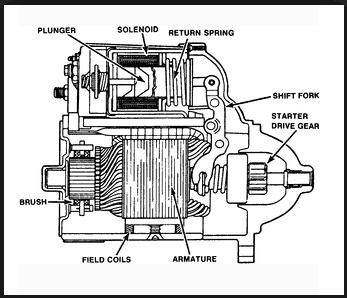 24V 6.5kw 11t Starter Motor for Hino (EK100 EF750)