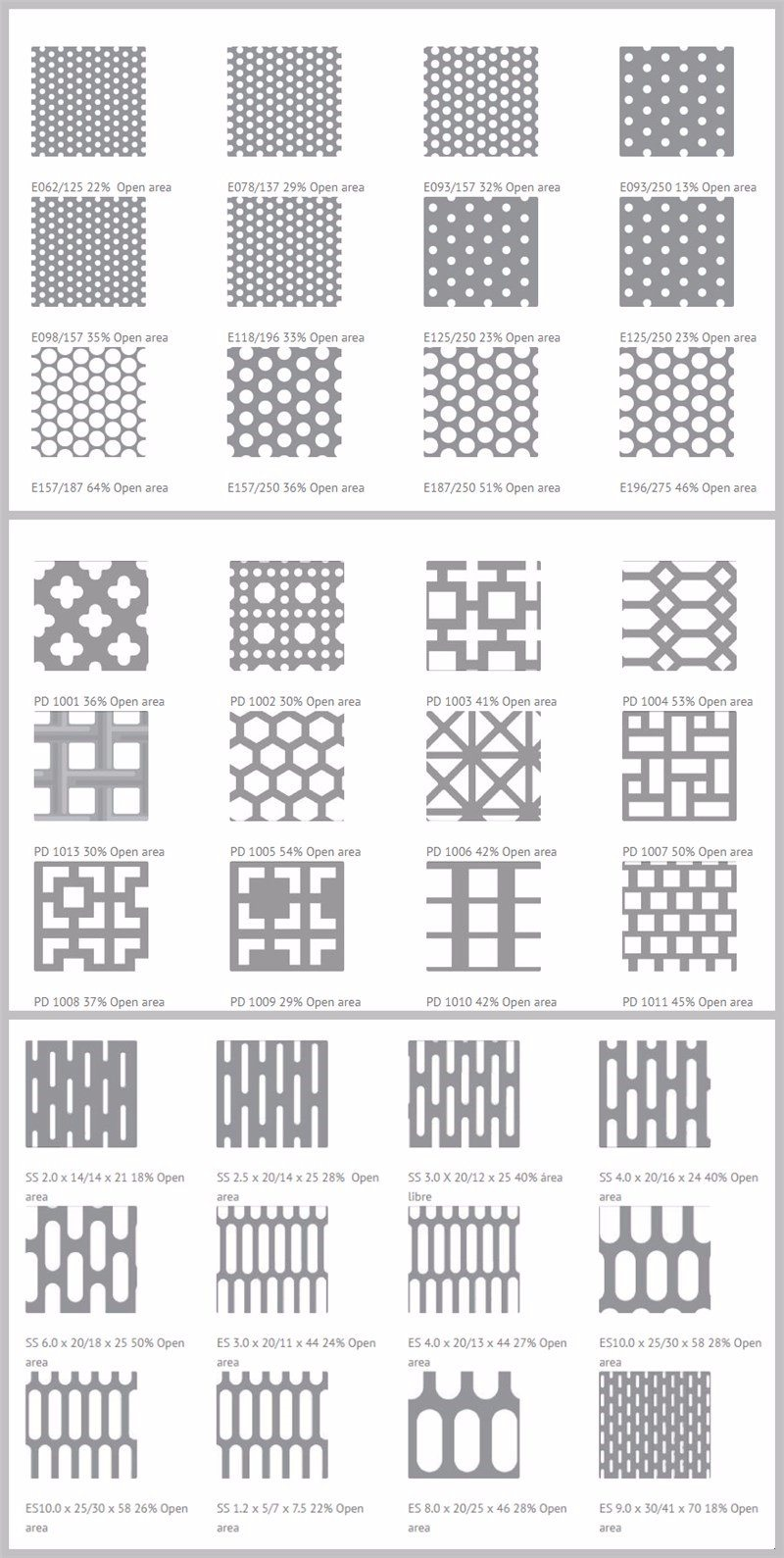 PVC-Coated/Galvanized/Stainless Steel Perforated Sheet Metal Plates in Various Shapes and Materials