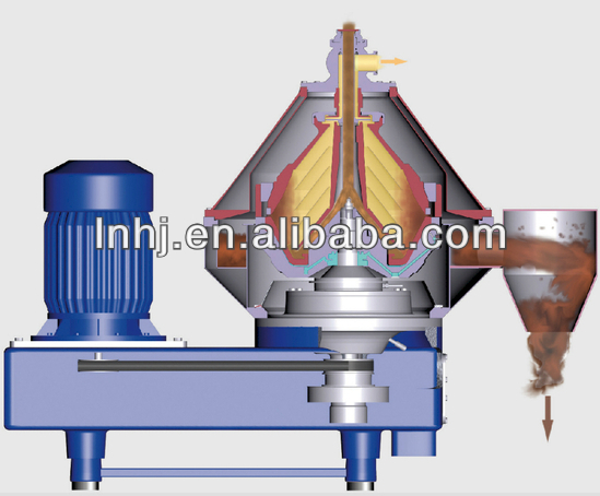 Oil Centrifuge Separator Glycerine Centrifuge