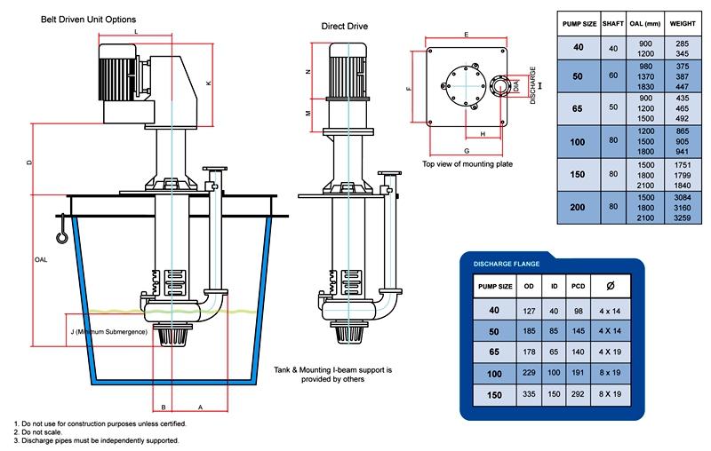 Vertical Mining Slurry Pumps