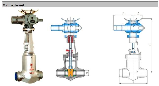 Power Station High Temperature Gate Valve (Z941H)
