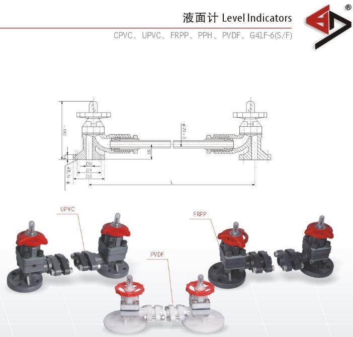 Level Indicator, PP Level Indicator