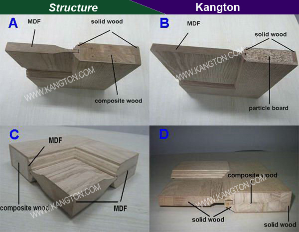 Glass Panel Interior Wooden Door (KD17B-G) (Solid Wood Door)