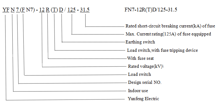 Fn7-12r (T) D Hv Load Switch-Fuse Combination Unit