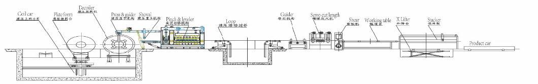 Metal Coil Metal Cut to Length Line/Metal Cut to Length