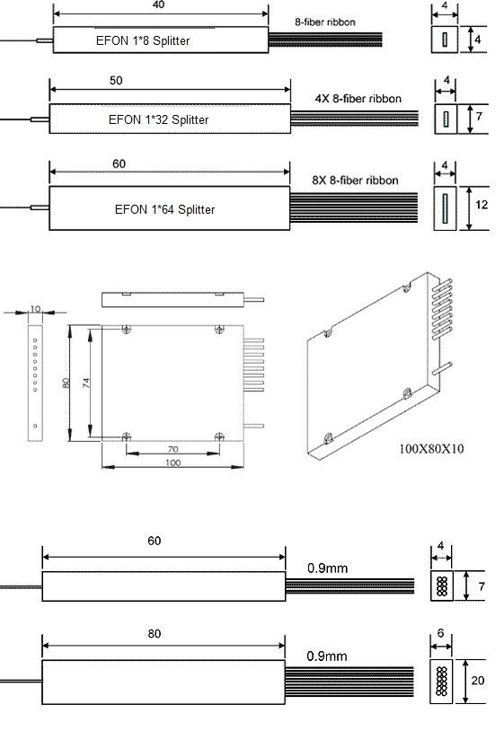CATV 10 Way Splitter, Mirco Tube 0.9mm Sc LC Log HDMI Splitter, Optical Fiber Splitter Price