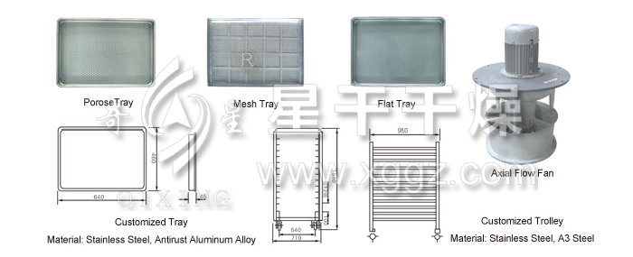 Tray Drying Equipment for Crude Drug