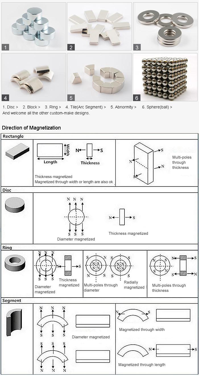 Permanent Custom Size Super Strong NdFeB Neodymium Magnet