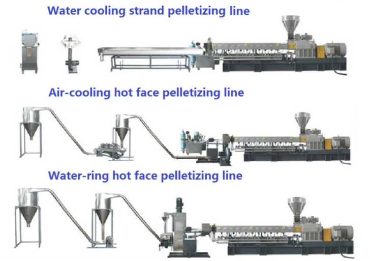 PC/ABS Anti Flaming Strengthening Material Twin Screw Extruder