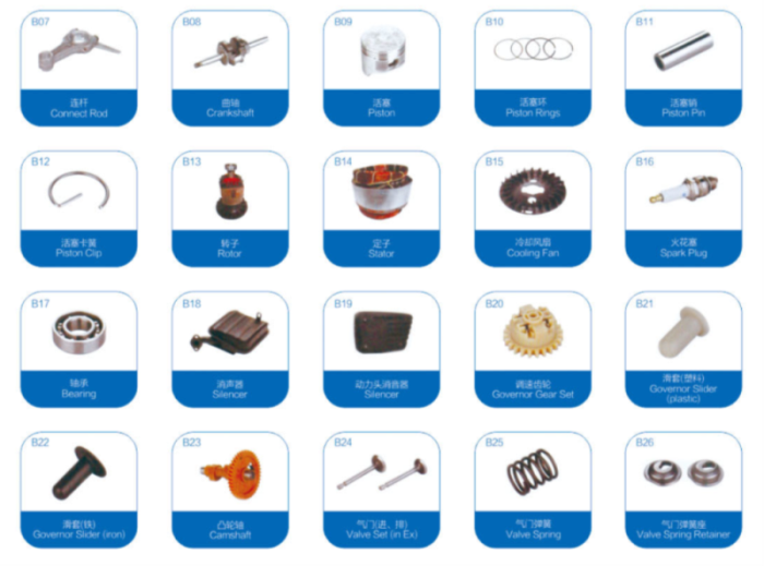 Automatic Voltage Regulator Generator Parts