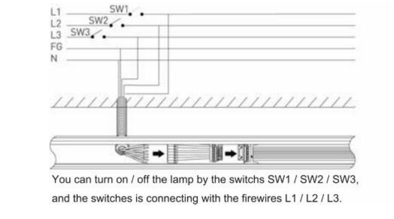 High Efficiency 130lm/W 5wires Shadowless Connection LED Linear Lamp
