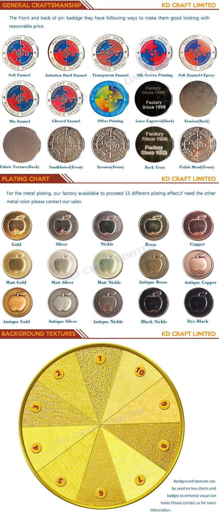 Custom Cheap Charity Event Metal Pin Badge