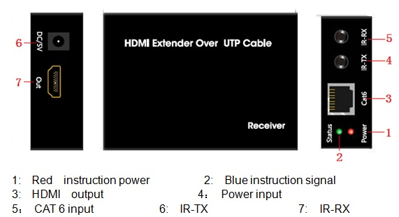 60m HDMI with IR Over Cat5e/6 Extender (EDID, 1080P)