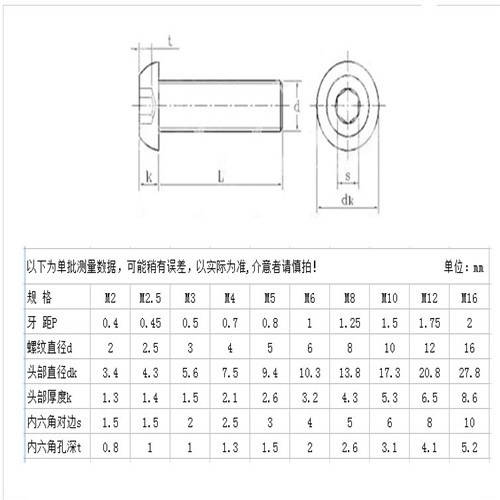 Ss 304 Inside Hexagonal Bolt with Screw Thread (HS-HB-02)