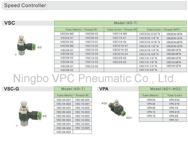 Speed Controller BSPP Bsp NPT Thread Pneumatic Fittings