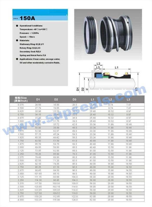 Mechanical Seal Burgmann Mg1s20