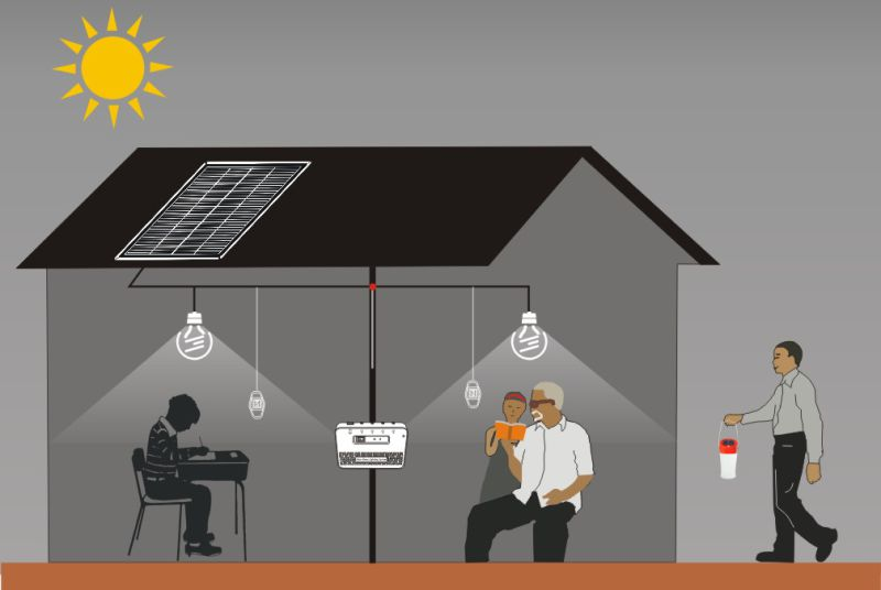 Rechargeable Solar Home Lighting System with Phone Charger