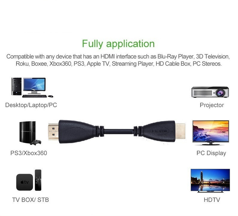 Cable HDMI plano, cable de datos de alta velocidad
