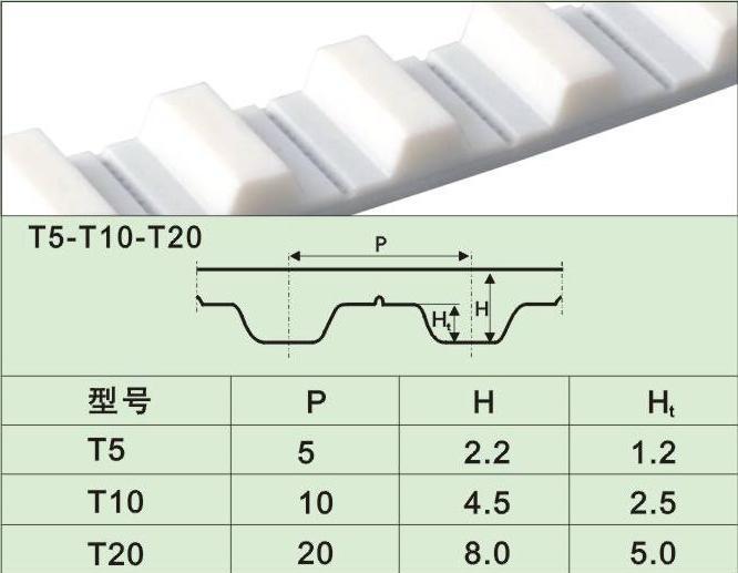 F-20A Electric Planer Timing Belt