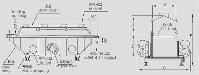 Granulated Sugar Drying Machine