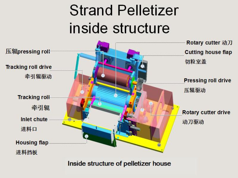 Cantilever Pelletizer Plastic Recycling Machine