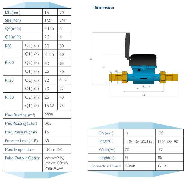 MID Single Jet Dry Vane Wheel Water Meter