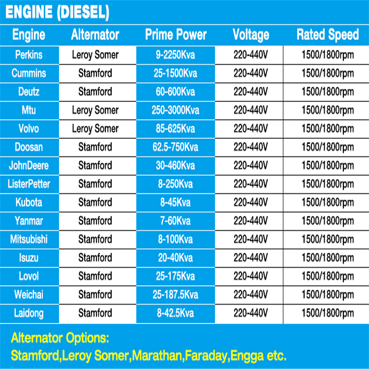 Weichai Engine Parts Turbocharger Oil Pump ISO9001 Ce