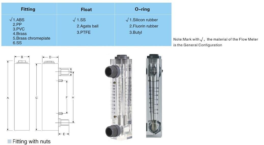 Liquid Flow Meter for RO System