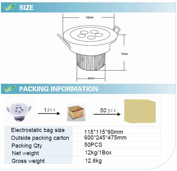 5W LED Ceiling Light with CE RoHS (GN-TH-CW1W5)