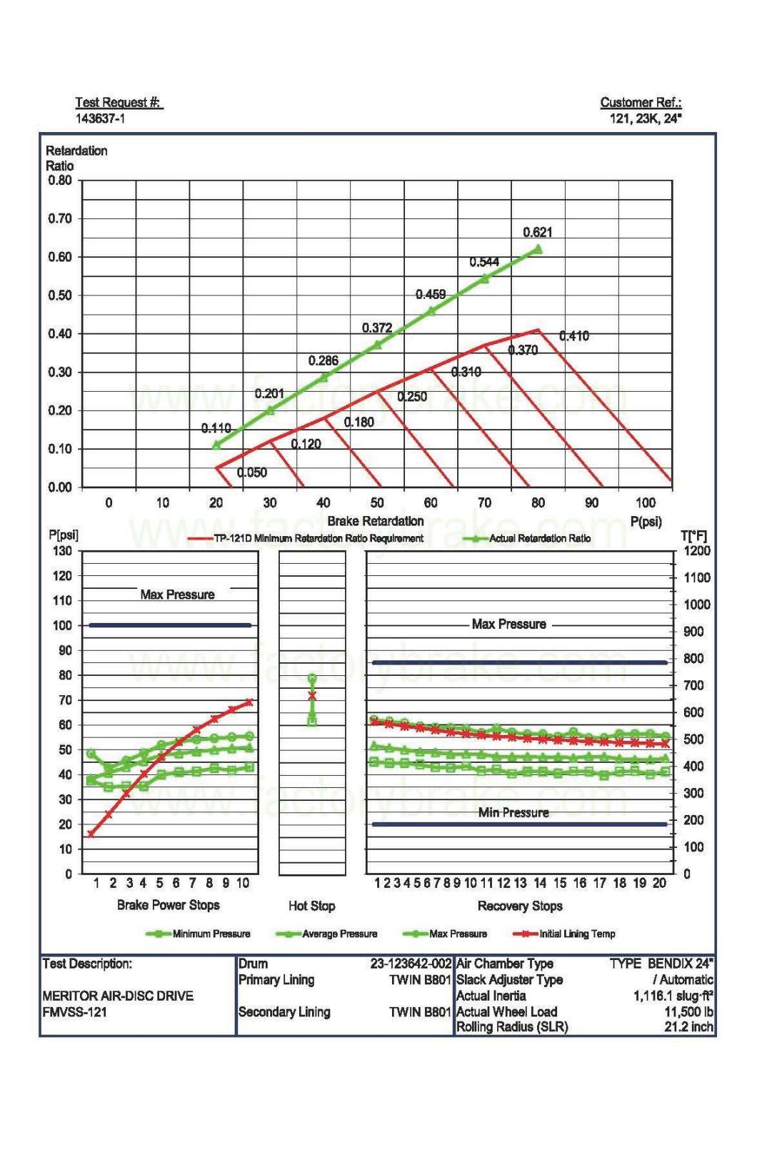 4515f Drum Brake Lining Non-Asbestos