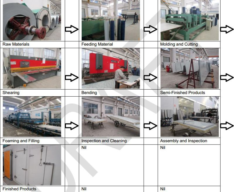 China Factory Price Cold Storage Door