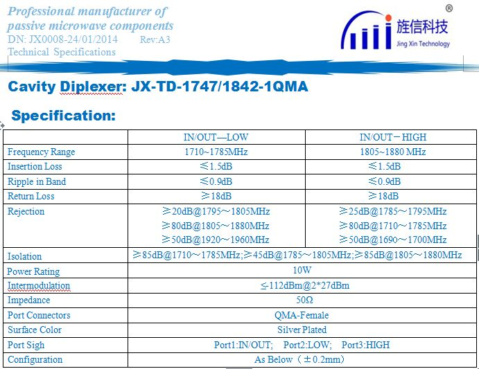 Cavity Duplexer for Microwave Communication System Diplexer