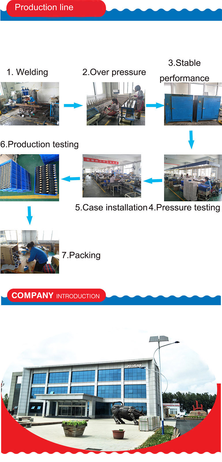 Main Usage Industrial Manufacturing Process and Laboratory High Outlet Pressure