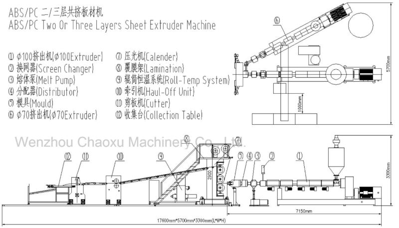 Auto Plastic ABS. PC Luggage Sheet Extruder Making Machine in Production Line