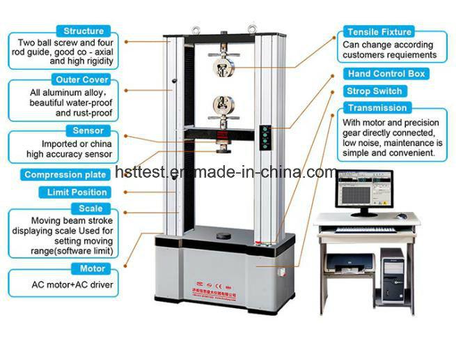 300kn High Quality Lab Equipment Computerized Electronic Universal Testing Machine