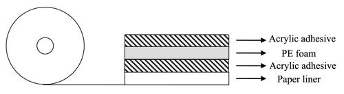 0.6mm Black PE Foam Double Sided Tape