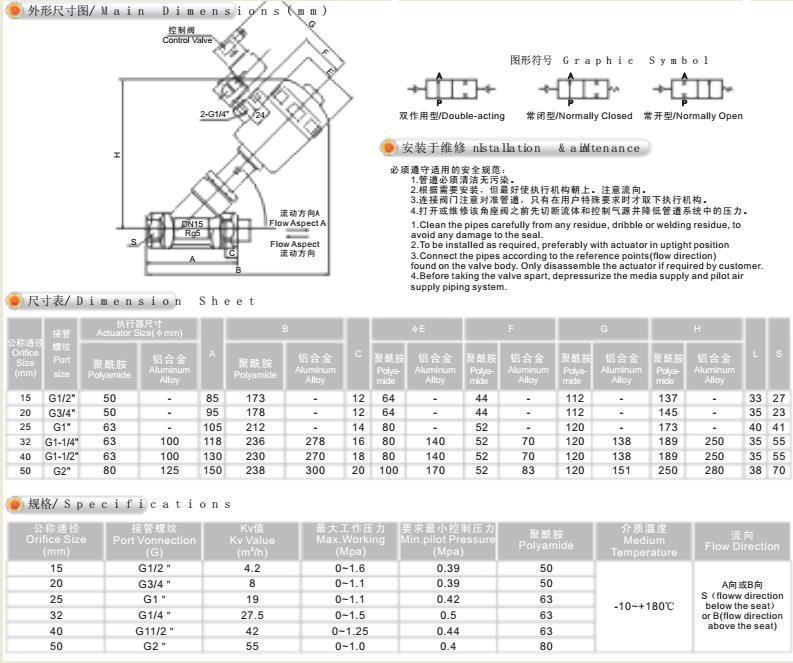 Pneumatic Plastic Actuator Angle Seat Valve