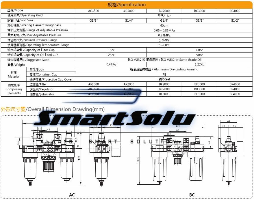 AC, Bc Series (F. R. L Combination) Air Source Treatment Unit Asia Series