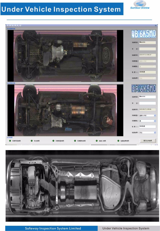 Security Control Uvss Under Vehicle Surveillance System
