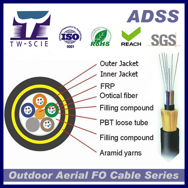 Single Mode Dielectric ADSS Optical Wire Fiber Optic Cable